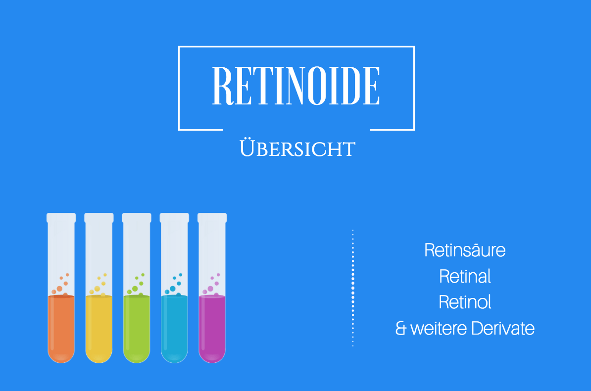 Retinsäure Retinoide Retinol Retinal Vitamin A