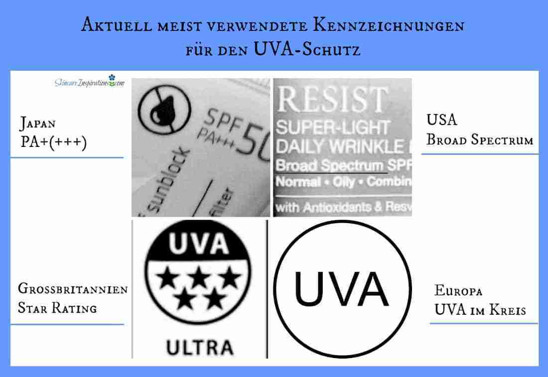sunscreen UVA labels wordwide
