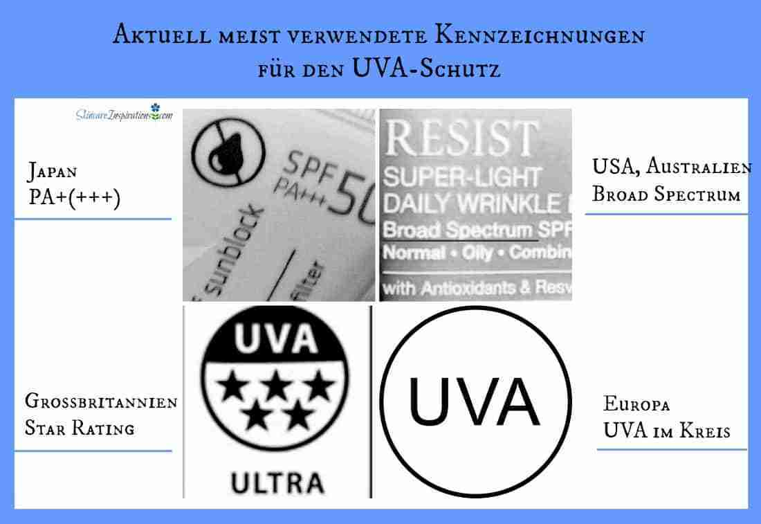 sunscreen-uva-labels-wordwide1